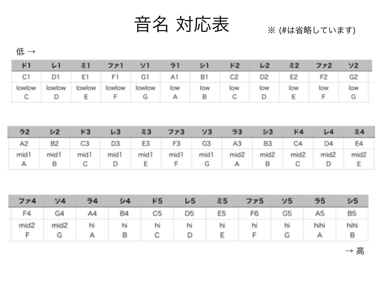 %e4%bf%ba%e3%81%9f%e3%81%a1%e3%81%ae%e3%83%9f%e3%83%83%e3%82%af%e3%82%b9%e3%83%9c%e3%82%a4%e3%82%b9%e8%ac%9b%e5%ba%a7-1
